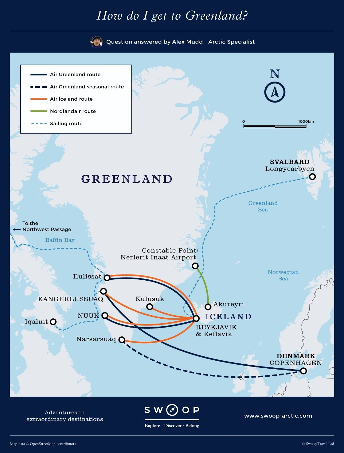 Getting To Greenland Swoop Arctic